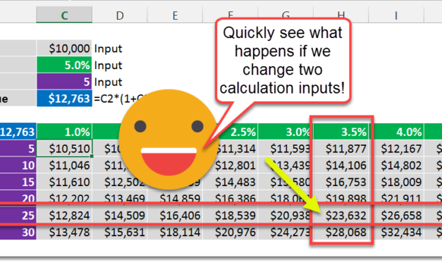 How To Use Data Tables For What If Analysis
