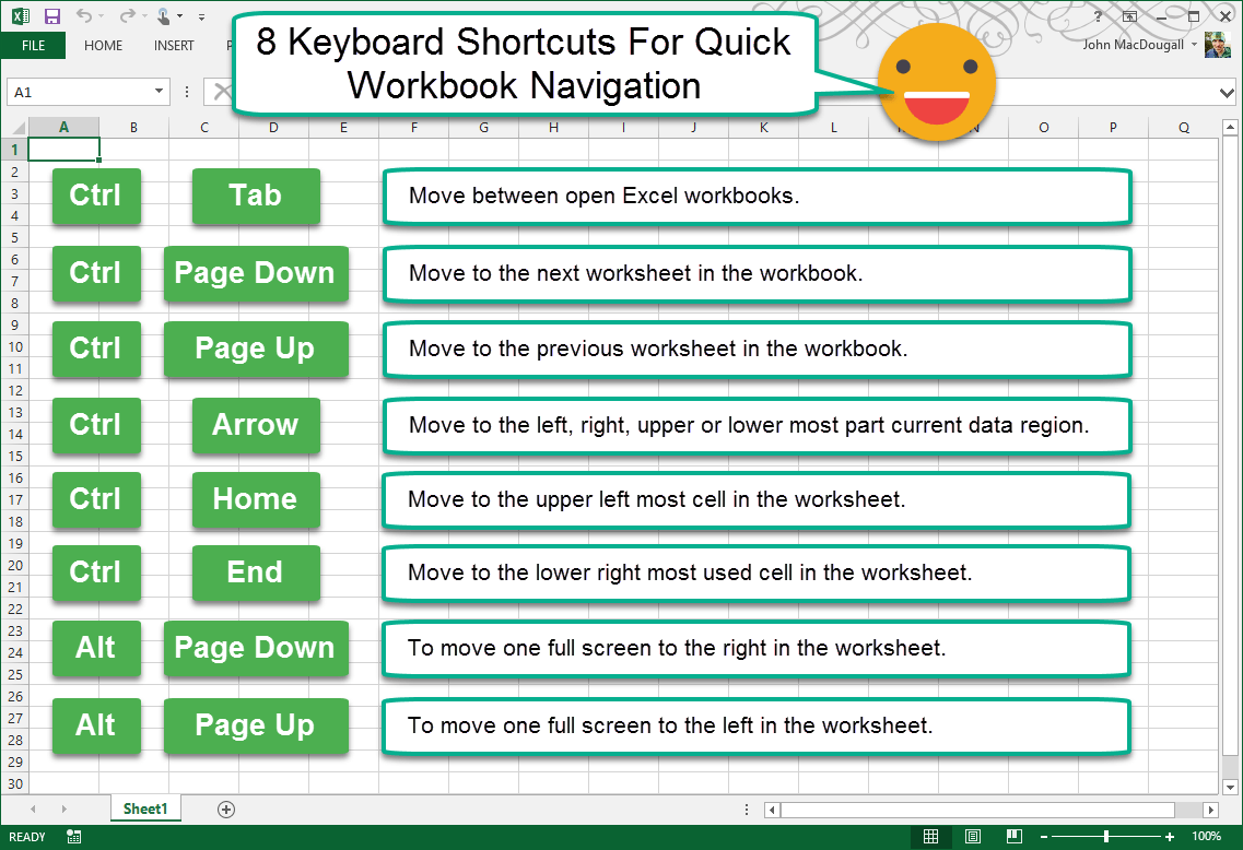 8 Keyboard Shortcuts For Quick Workbook Navigation | How To Excel