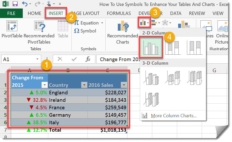 How To Use Symbols To Enhance Your Tables And Charts How To Excel