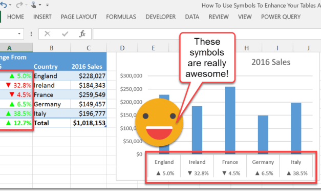 How To Use Symbols To Enhance Your Tables And Charts