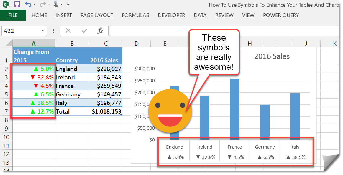 How To Use Symbols To Enhance Your Tables And Charts | How