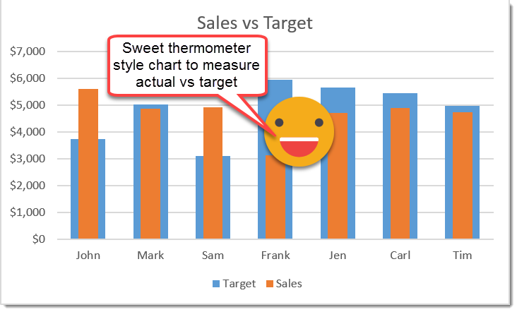 Step-005-How-To-View-Actual-vs-Target-With-A-Thermometer-Style-Chart How To View Actual Versus Target With A Thermometer Style Chart