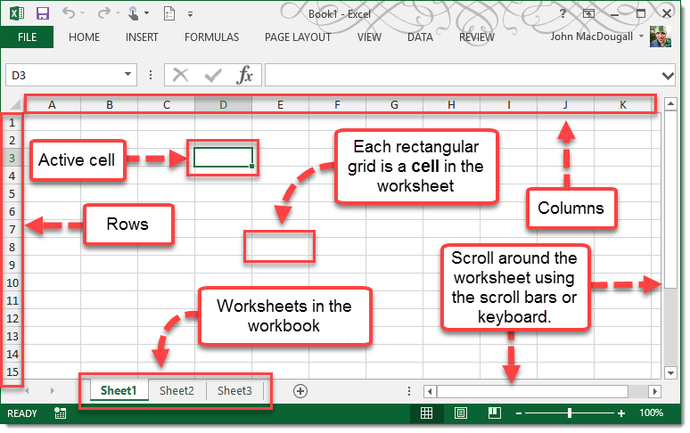Worksheet Area | How To Excel