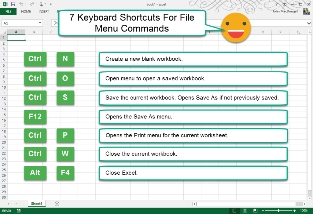 7-Keyboard-Shortcuts-For-File-Menu-Commands-1024x701 7 Keyboard Shortcuts For File Menu Commands