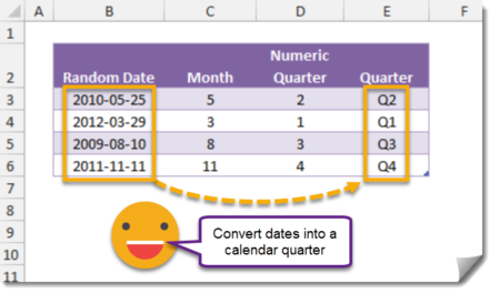How To Convert A Date Into A Calendar Quarter
