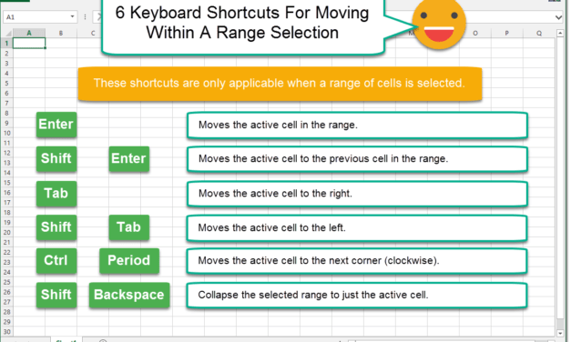 6 Keyboard Shortcuts For Moving Within A Range Selection