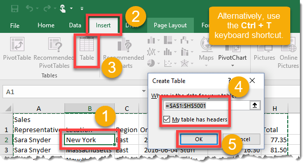 Step 001 How To Create A Pivot Table