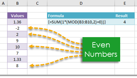 How To Count All Even Numbers In A Range