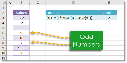 How-To-Count-All-Odd-Numbers-In-A-Range How To Count All Odd Numbers In A Range