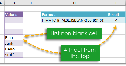 How To Find The Position Of The First Non Blank Cell In A Range