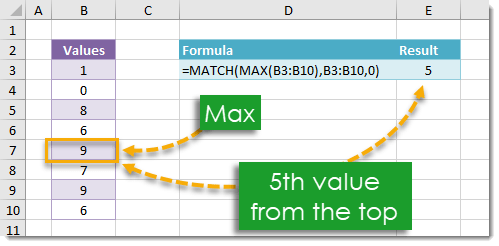How-To-Find-The-Position-Of-The-Maximum How To Find The Position Of The Maximum