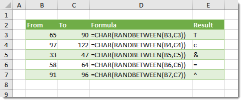 How To Generate A Random Letter | How To Excel