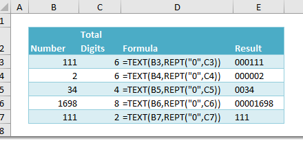 How To Add Leading Zeros To A Number
