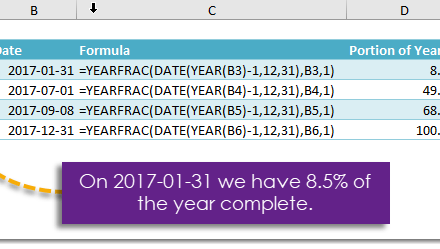 How To Get The Percent Of The Year Completed