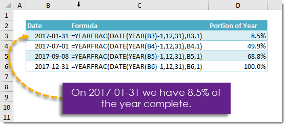 How-To-Get-The-Percent-Of-The-Year-Completed How To Get The Percent Of The Year Completed