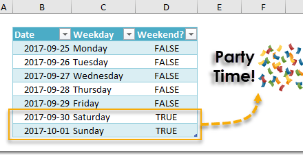 How To Test If A Date Is On A Weekend