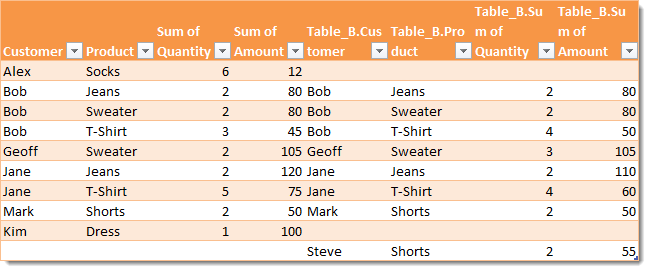 Combine-Queries-A-and-B-with-Merge-Results How To Compare Two Tables Using Get & Transform