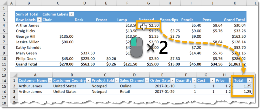 Double-Click-To-See-Data-Behind-A-Value 101 Advanced Pivot Table Tips And Tricks You Need To Know