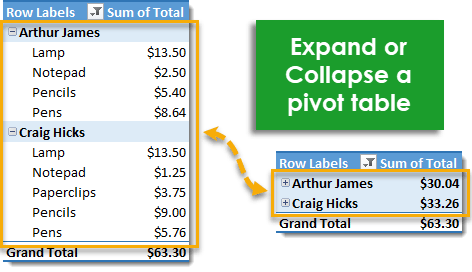 Expand-or-Collapse-a-Pivot-Table-to-Show-More-or-Less-Detail 101 Advanced Pivot Table Tips And Tricks You Need To Know