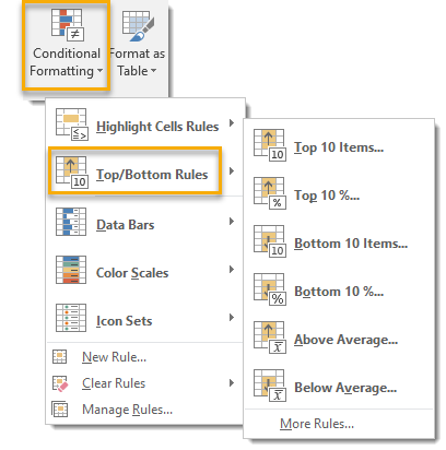 How-to-Highlight-Top-or-Bottom-N-Cells 101 Advanced Pivot Table Tips And Tricks You Need To Know