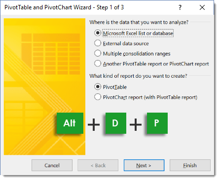 Open-PivotTable-And-PivotChart-Wizard-Keyboard-Shortcut 101 Advanced Pivot Table Tips And Tricks You Need To Know
