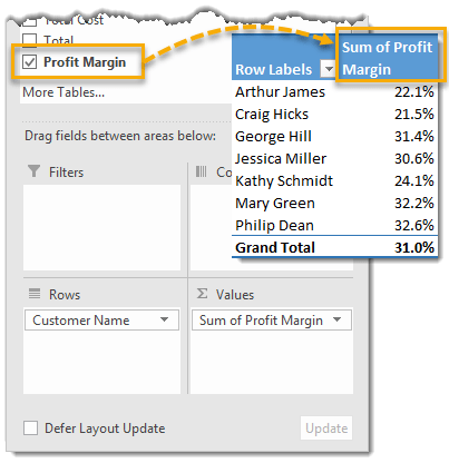 Pivot-Table-with-Profit-Margin-Calculated-Field 101 Advanced Pivot Table Tips And Tricks You Need To Know