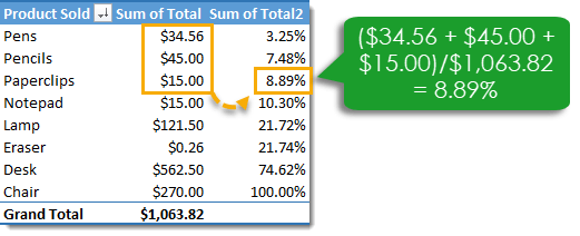 Pivot-Table-with-Show-Values-as-Percent-Running-Total-In 101 Advanced Pivot Table Tips And Tricks You Need To Know