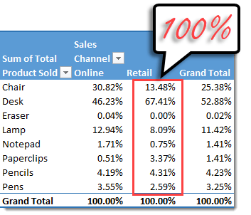 Pivot-Table-with-Show-Values-as-Percent-of-Column-Total 101 Advanced Pivot Table Tips And Tricks You Need To Know