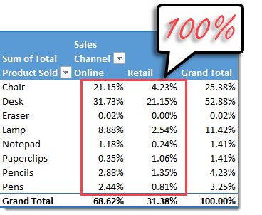 Pivot-Table-with-Show-Values-as-Percent-of-Grand-Total 101 Advanced Pivot Table Tips And Tricks You Need To Know