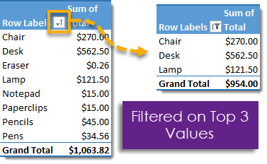 Pivot-Table-with-Top-3-Filter 101 Advanced Pivot Table Tips And Tricks You Need To Know