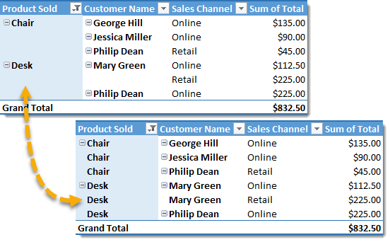 Repeat-All-Item-Labels 101 Advanced Pivot Table Tips And Tricks You Need To Know