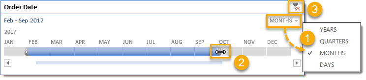 Using-Your-New-Date-Timeline-Filter 101 Advanced Pivot Table Tips And Tricks You Need To Know