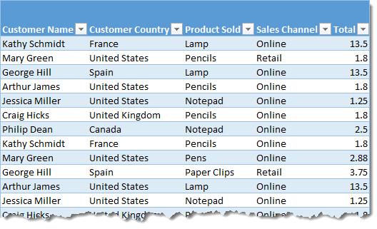 Original-Unpivoted-Source-Data How To Unpivot Data With Power Query