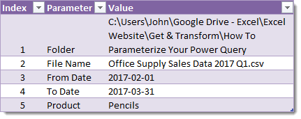 How To Parameterize Your Power Query | How To Excel
