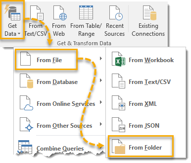 Create-a-New-From-Folder-Query How To Get A List Of File Names From A Folder And All Subfolders