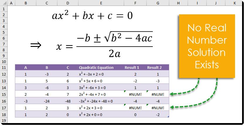 How-To-Solve-a-Quadratic-Equation How To Solve a Quadratic Equation