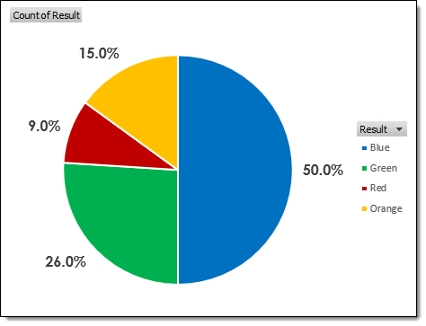Pie-Chart-for-Distribution-of-Randomly-Selected-List-Items How To Select A Random Item With A Given Distribution