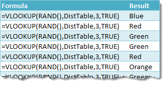 Using-the-Formula-to-Select-100-Different-Items-from-the-List How To Select A Random Item With A Given Distribution