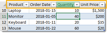 Column-Headers-Still-Visible-When-Scrolling Everything You Need to Know About Excel Tables