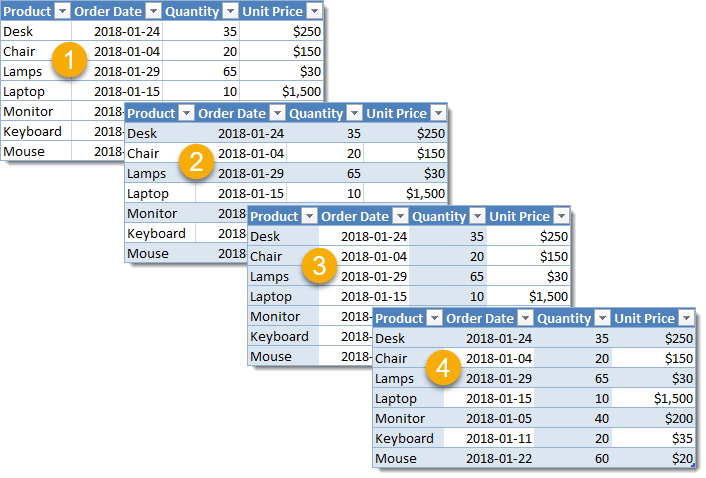 Different-Combinations-of-Banded-Rows-and-Columns Everything You Need to Know About Excel Tables