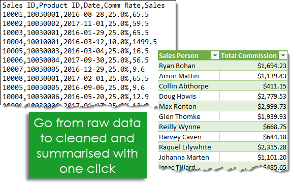 Go-From-Raw-Data-to-Cleaned-and-Summarized-with-One-Click The Complete Guide to Power Query