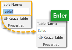 Rename-Your-Table-from-the-Generic-Name Everything You Need to Know About Excel Tables