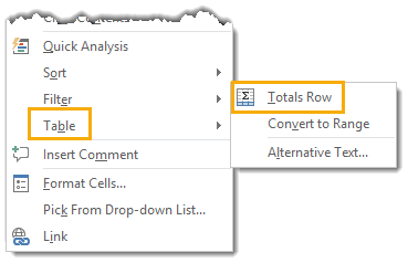 Right-Click-to-Add-a-Total-Row Everything You Need to Know About Excel Tables