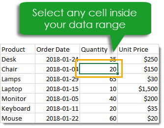 Select-Any-Cell-Inside-the-Range-of-Your-Data Everything You Need to Know About Excel Tables