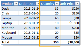 The-Parts-of-a-Table-a-Column Everything You Need to Know About Excel Tables