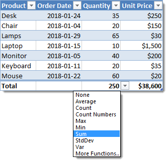 Total-Row-Formula-Options-in-Drop-Down Everything You Need to Know About Excel Tables