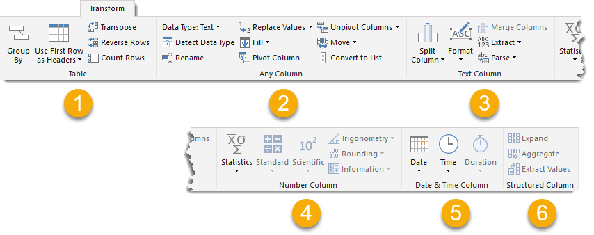 Transform-Tab-in-the-Power-Query-Editor-Ribbon The Complete Guide to Power Query