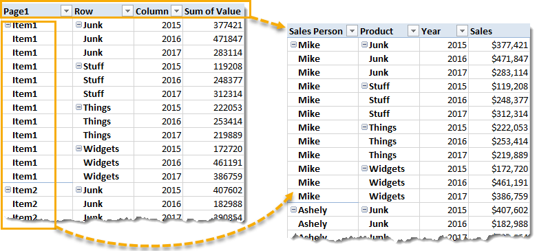 Change-Column-Heading-and-Item-Labels How To Combine And Unpivot With The Pivot Table Wizard