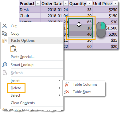 Right-Click-to-Delete-Rows-or-Columns Everything You Need to Know About Excel Tables