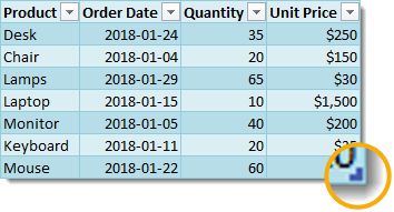Sizing-Handle-on-a-Table Everything You Need to Know About Excel Tables